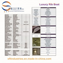 28′ Hypalon/FRP Luxury Rib Inflatable Boats Made in China