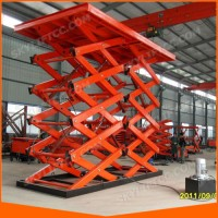 Electrical and Hydraulic Elevators